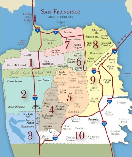 San Francisco District
